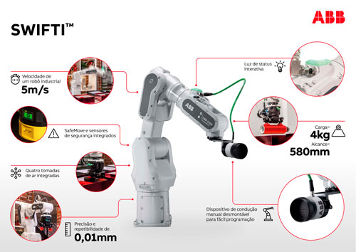 Robô aprimorado para trabalho colaborativo